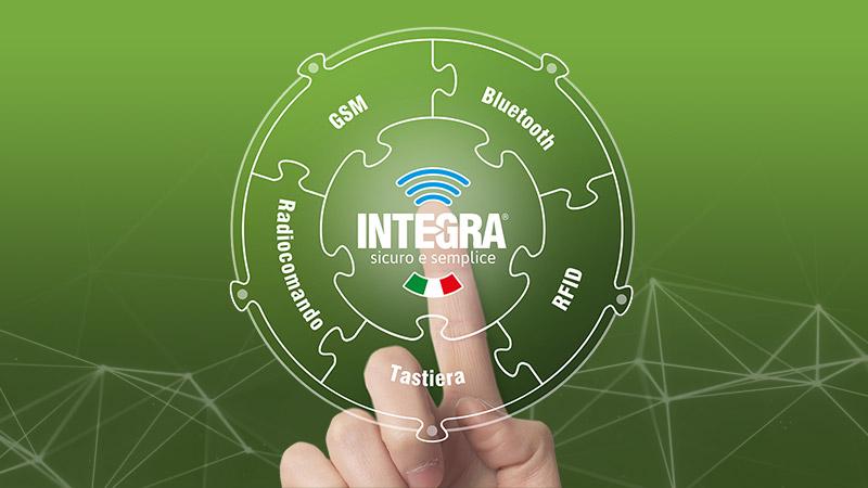 sinersis-integra-schema